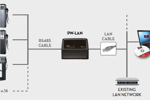 pw-lan-map