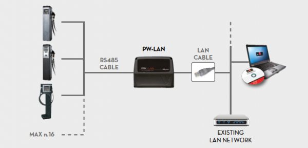 pw-lan-map