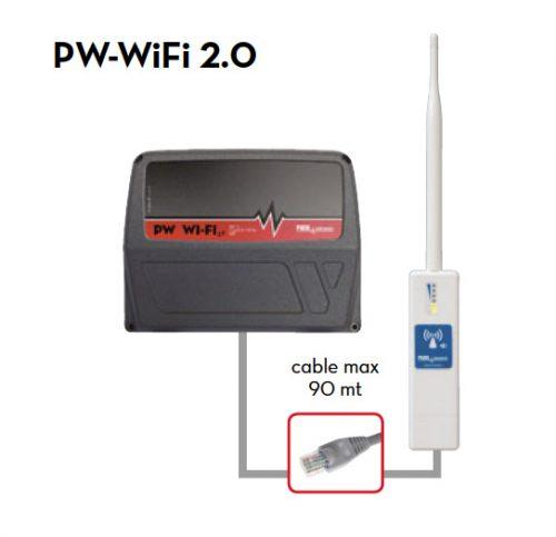 pw-wifi 2-0