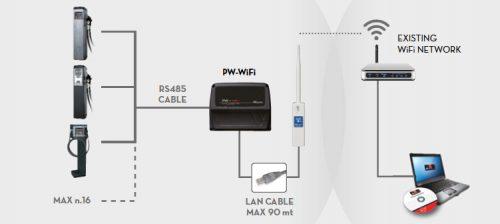 pw-wifi-map